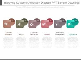 Improving Customer Advocacy Diagram Ppt Sample Download