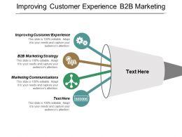 Improving Customer Experience B2b Marketing Strategy Marketing Communications Cpb