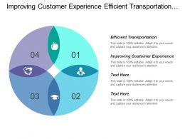 Improving Customer Experience Efficient Transportation Transport Cost Savings