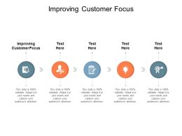 Improving Customer Focus Ppt Powerpoint Presentation Pictures Outline Cpb