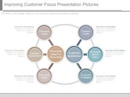Improving Customer Focus Presentation Pictures