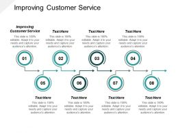 Improving Customer Service Ppt Powerpoint Presentation Infographic Template Layout Cpb
