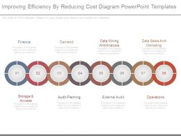 Improving Efficiency By Reducing Cost Diagram Powerpoint Templates
