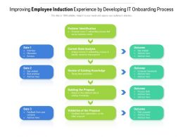 Improving Employee Induction Experience By Developing IT Onboarding Process