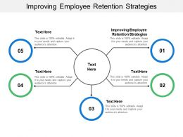 Improving Employee Retention Strategies Ppt Powerpoint Presentation Styles Topics Cpb