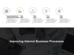 Improving Internal Business Processes Ppt Powerpoint Presentation Summary Design Ideas Cpb