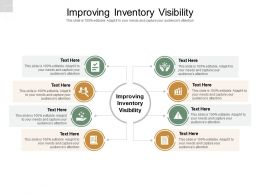 Improving Inventory Visibility Ppt Powerpoint Presentation Model Portrait Cpb