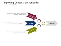 Improving Leader Communication Ppt Powerpoint Presentation Portfolio Show Cpb