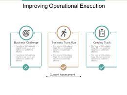 Improving Operational Execution Ppt Slide Themes
