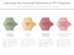 improving_our_financial_performance_ppt_diagrams_Slide01
