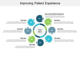 Improving Patient Experience Ppt Powerpoint Presentation Model Styles Cpb