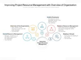 Improving Project Resource Management With Overview Of Organisation