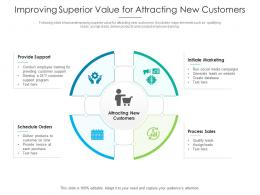 Improving Superior Value For Attracting New Customers