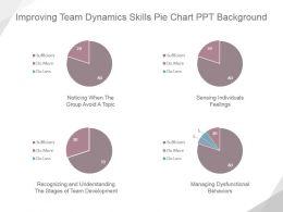 Improving Team Dynamics Skills Pie Chart Ppt Background