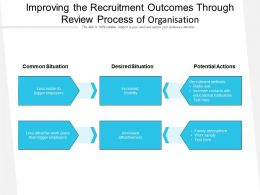 Improving The Recruitment Outcomes Through Review Process Of Organisation