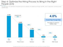 Improving Workplace Culture Step 4 Optimize The Hiring Process To Bring In The Right People Offer Ppt Themes