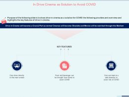 In Drive Cinema As Solution To Avoid Covid Drive Directly Ppt Background
