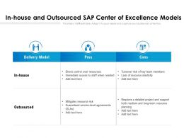 In House And Outsourced Sap Center Of Excellence Models