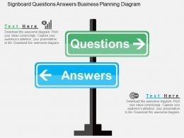in_signboard_questions_answers_business_planning_diagram_flat_powerpoint_design_Slide01