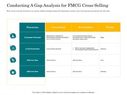 In Store Cross Selling Conducting A Gap Analysis For Fmcg Cross Selling Ppt Powerpoint Presentation