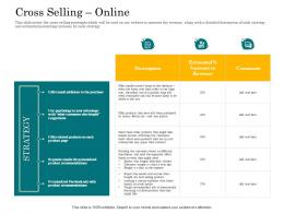 In Store Cross Selling Cross Selling Online Ppt Powerpoint Presentation Portfolio Visual Aids