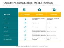 In Store Cross Selling Customers Segmentation Online Purchase Ppt Powerpoint Presentation