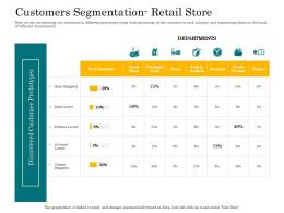 In Store Cross Selling Customers Segmentation Retail Store Ppt Powerpoint Presentation