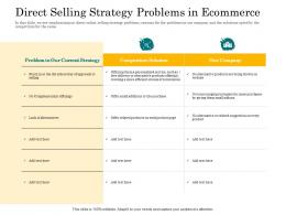 In Store Cross Selling Direct Selling Strategy Problems In Ecommerce Ppt Powerpoint Presentation