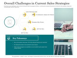 In Store Cross Selling Overall Challenges In Current Sales Strategies Ppt Powerpoint Presentation