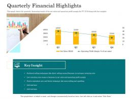 In Store Cross Selling Quarterly Financial Highlights Ppt Powerpoint Presentation Infographic