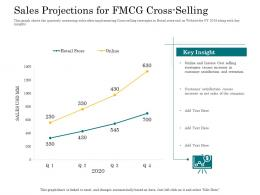 In Store Cross Selling Sales Projections For Fmcg Cross Selling Ppt Powerpoint Presentation