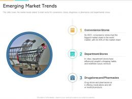 In Store Marketing Emerging Market Trends Ppt Powerpoint Presentation Template