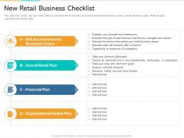 In Store Marketing New Retail Business Checklist Ppt Powerpoint Presentation Summary