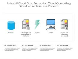 In Transit Cloud Data Encryption Cloud Computing Standard Architecture Patterns Ppt Powerpoint Slide