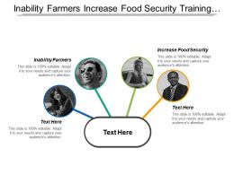 Inability Farmers Increase Food Security Training Material Developed