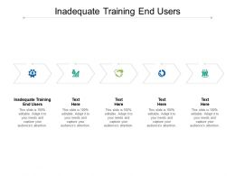 Inadequate Training End Users Ppt Powerpoint Presentation Slides Rules Cpb