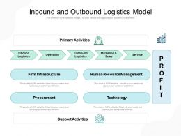 Inbound And Outbound Logistics Model
