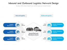 Inbound And Outbound Logistics Network Design
