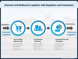 Inbound And Outbound Logistics With Suppliers And Customers