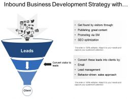 Inbound Business Development Strategy With Leads And Clients