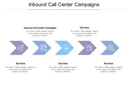 Inbound Call Center Campaigns Ppt Powerpoint Presentation Infographic Template Cpb