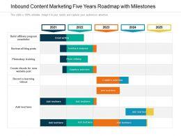 Inbound Content Marketing Five Years Roadmap With Milestones