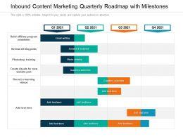 Inbound Content Marketing Quarterly Roadmap With Milestones
