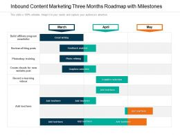 Inbound Content Marketing Three Months Roadmap With Milestones
