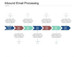 Inbound Email Processing Ppt Powerpoint Presentation Layouts Visuals Cpb