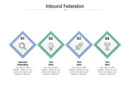 Inbound Federation Ppt Powerpoint Presentation Infographic Template Mockup Cpb