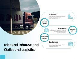 Inbound Inhouse And Outbound Logistics