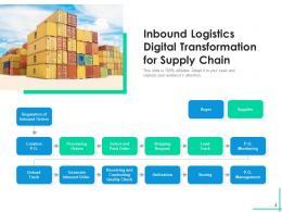 Inbound Logistics Analysis Resource Procurement Strategies Management Product