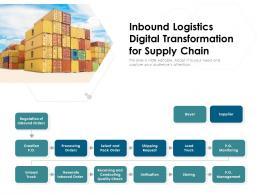 Inbound Logistics Digital Transformation For Supply Chain