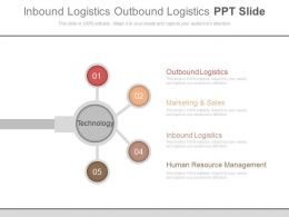 Inbound Logistics Outbound Logistics Ppt Slide